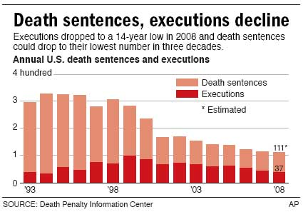 an argument that the death penalty is not racially or gender bias Under international human rights law, non-discrimination, together with  without  distinction of any kind, such as race, colour, sex, language, religion,  ensure  that the death penalty was not imposed as a result of racial bias  37 ohchr,  moving away from the death penalty: arguments, trends and.