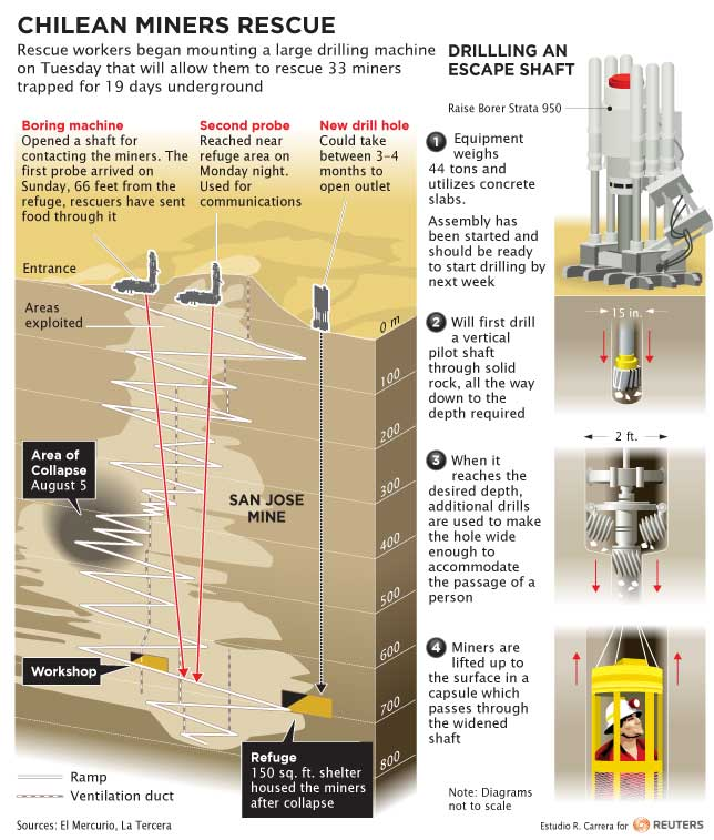 NASA advises Chile on trapped isolated miners World news