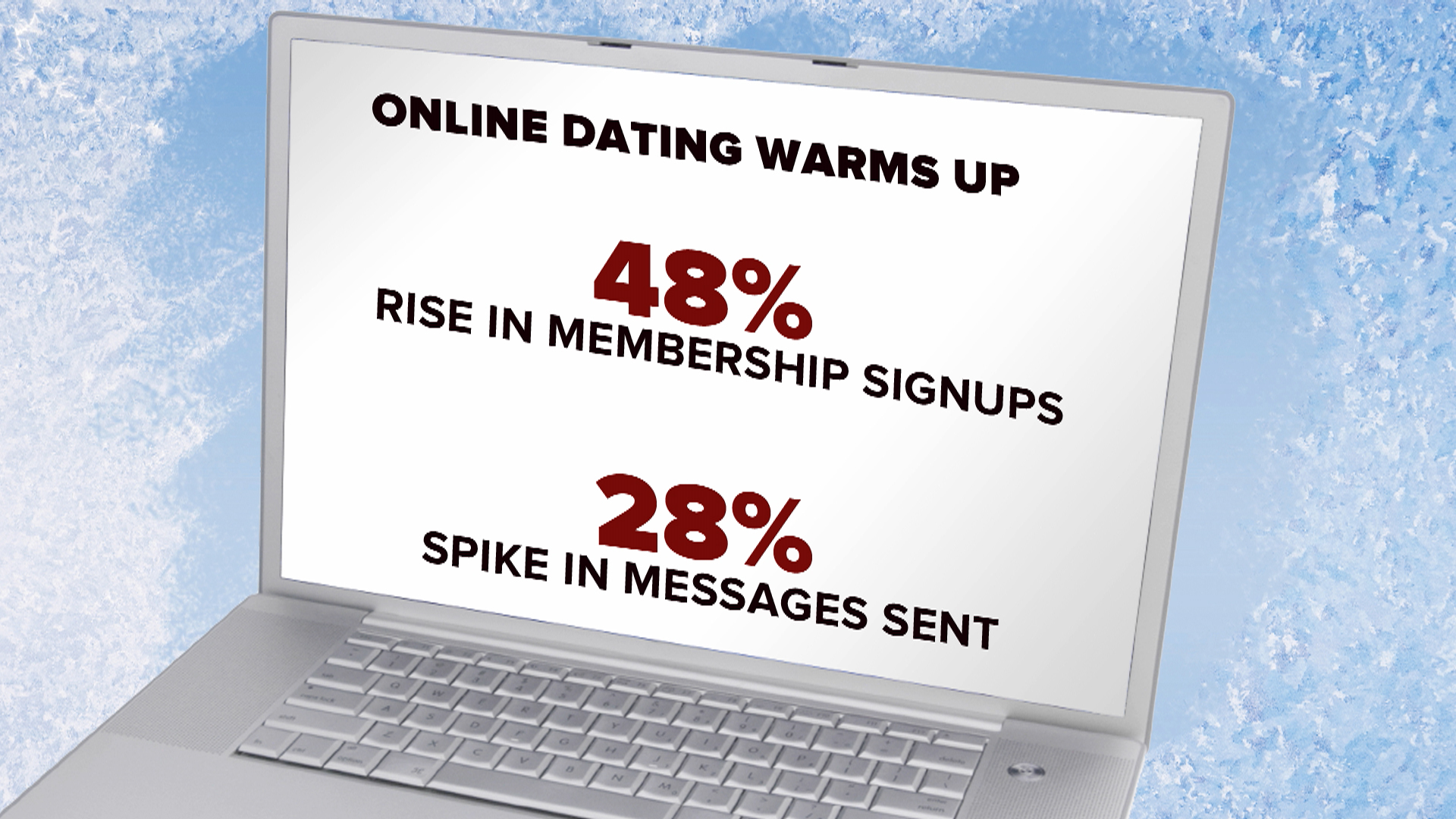 Hook  Line and Tinder  Scammers Love Dating Apps   NBC News