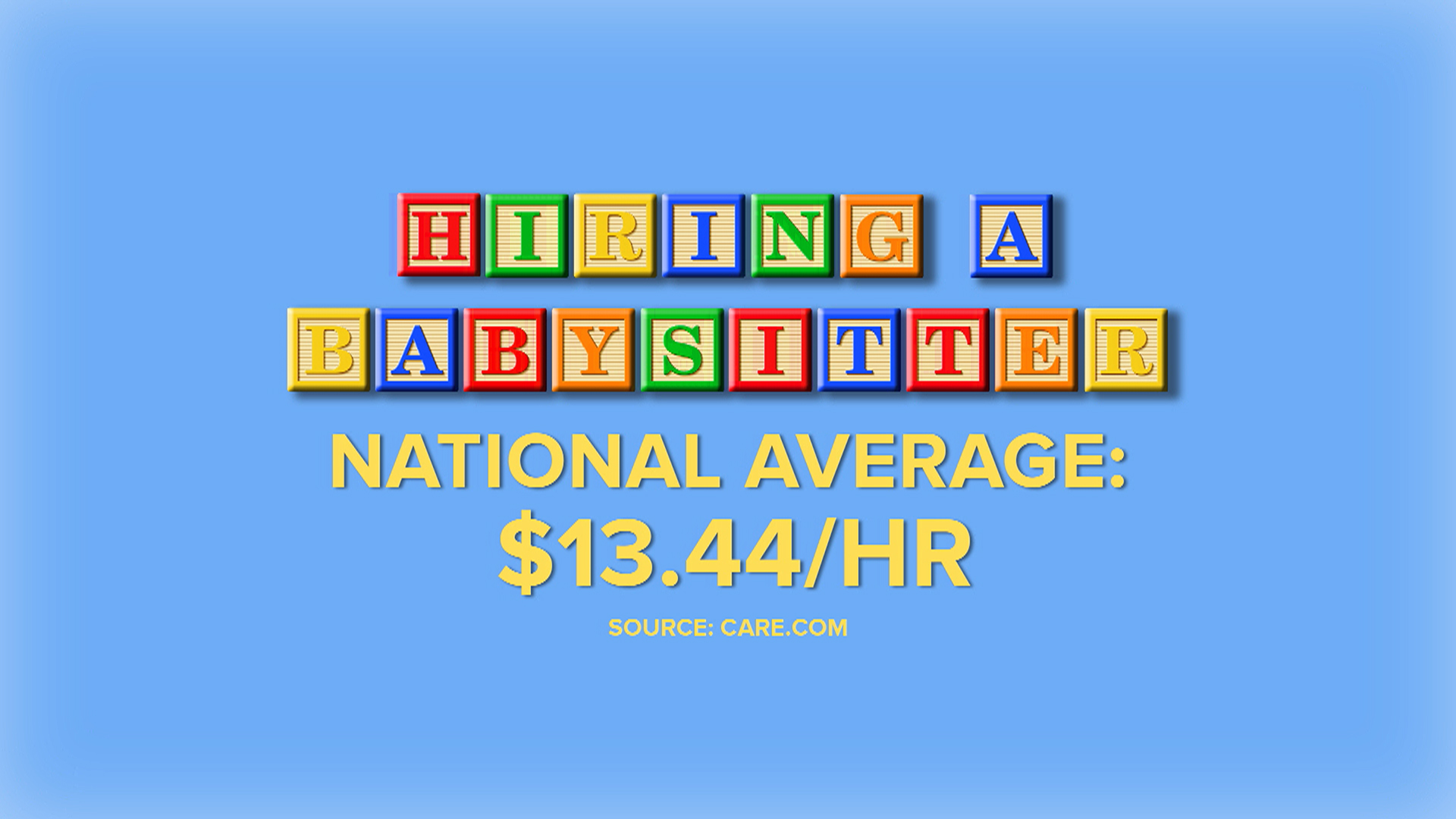 Home Health Care Cost Per Hour