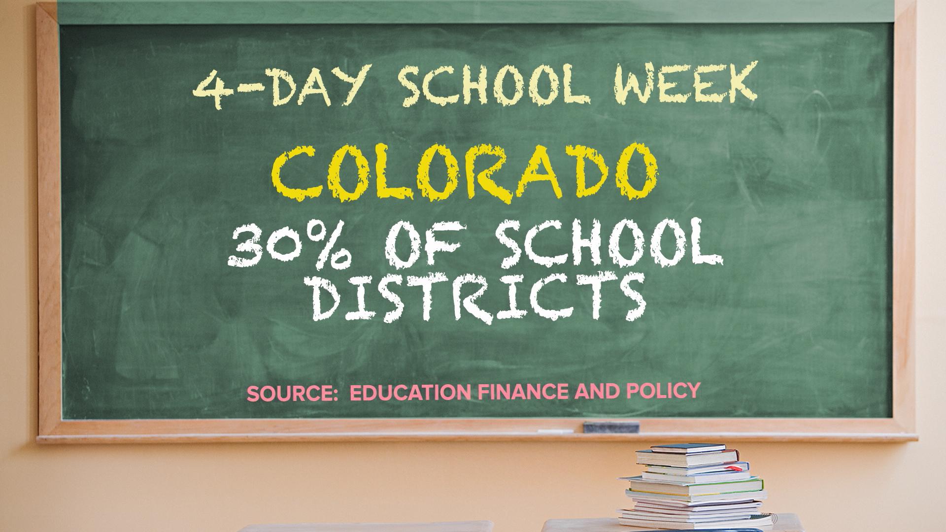 should we extend the school week