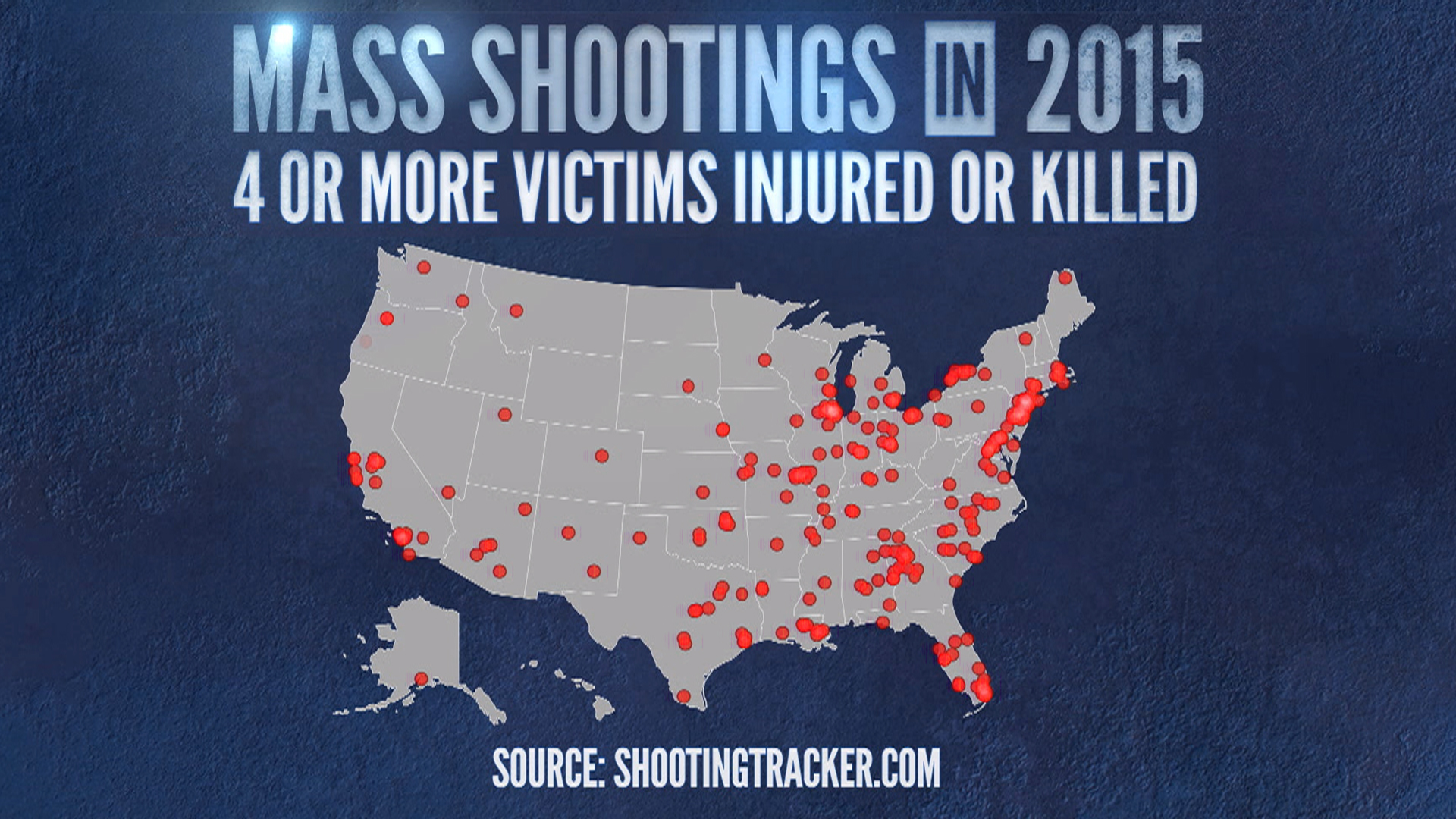 Staggering Stats There Have Been More Mass Shootings Than Days This Year Nbc News