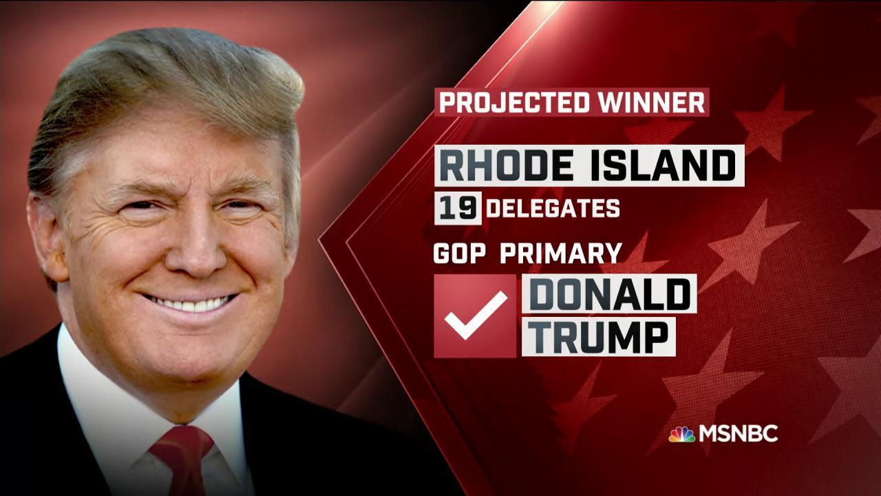 NBC News: Trump wins RI Republican primary
