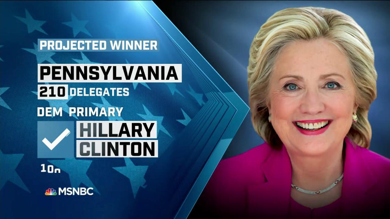 NBC: Hillary Clinton wins PA primary