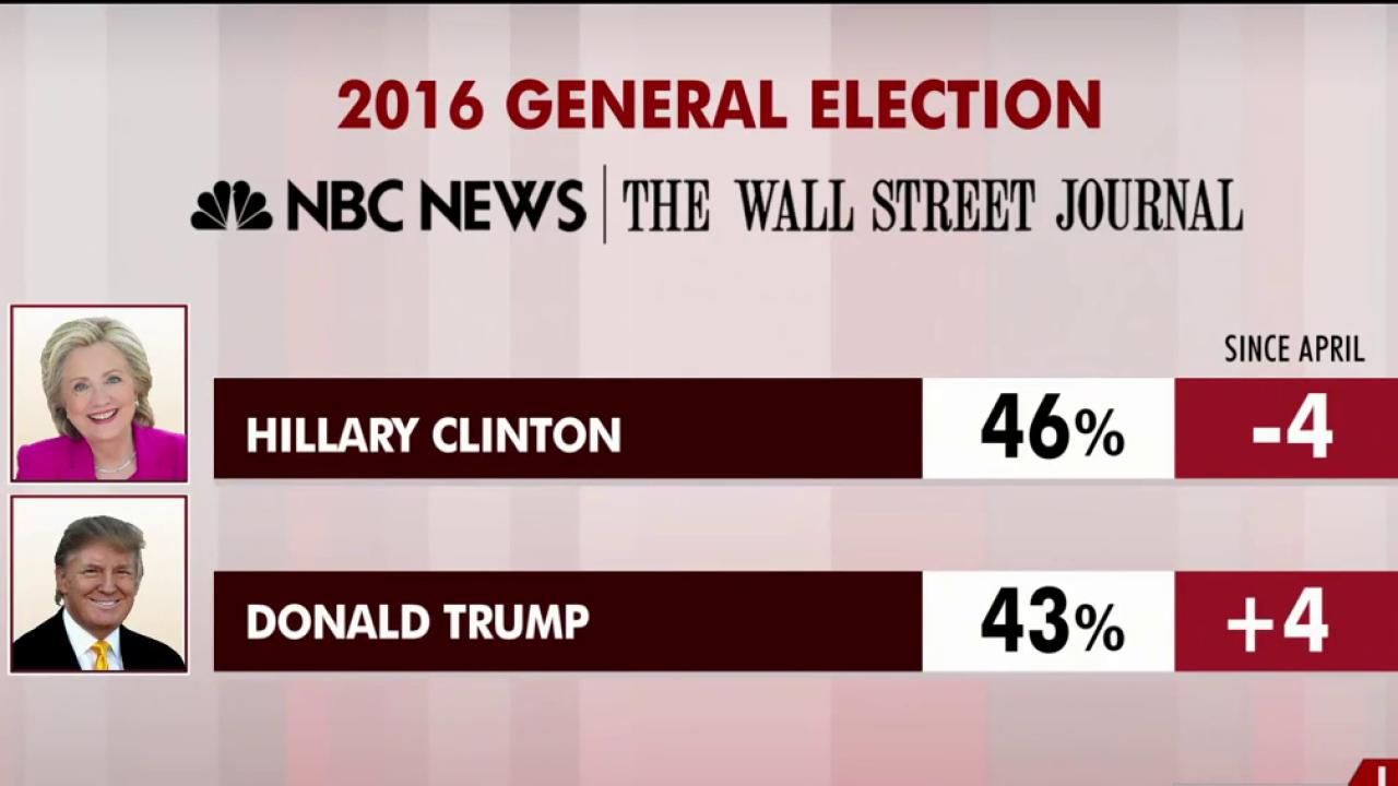Clinton, Trump neck-in-neck in new polls
