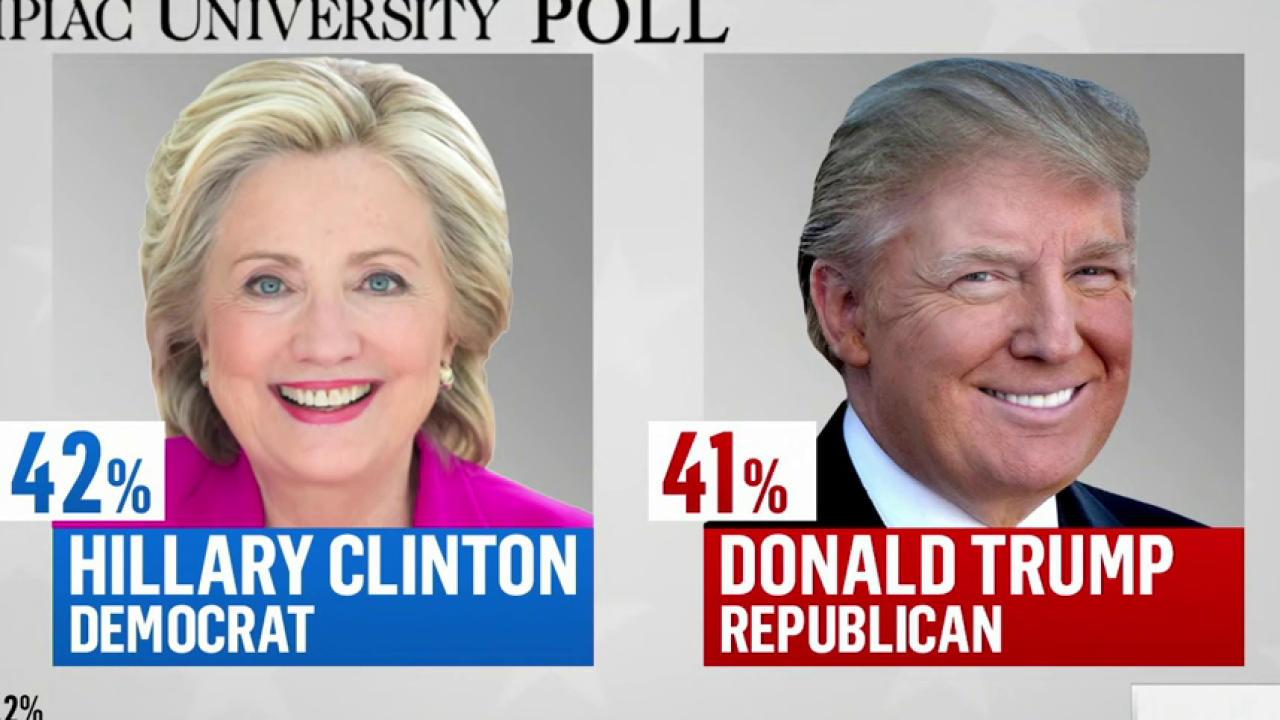 Poll: PA a dead heat for Trump, Clinton