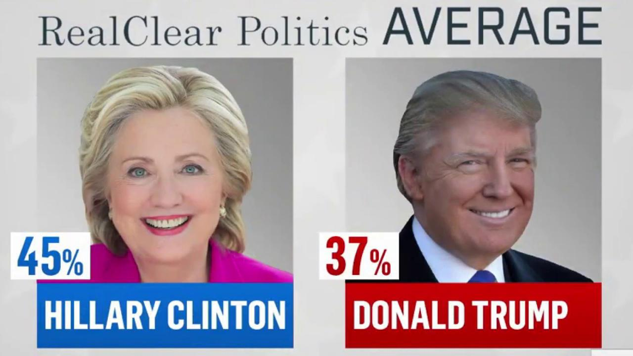 Polls: Clinton leading Trump in Colorado