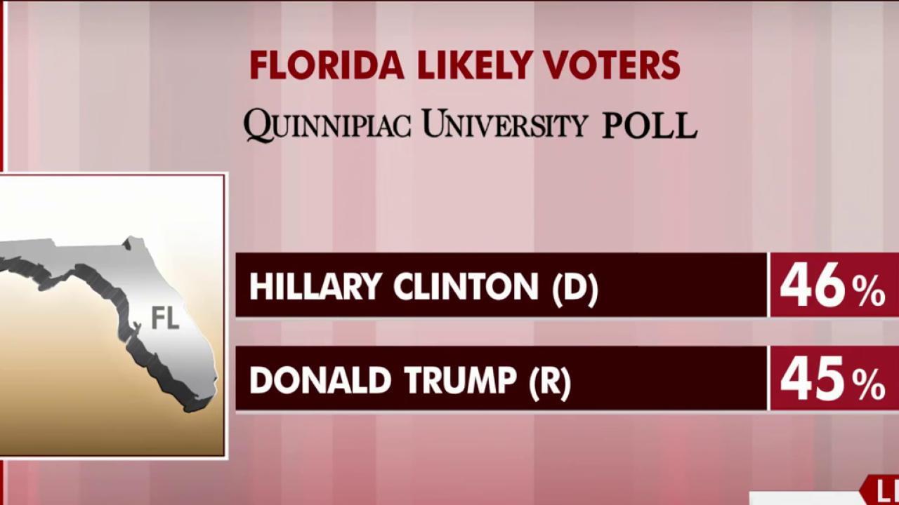 Clinton ahead in new battleground polls