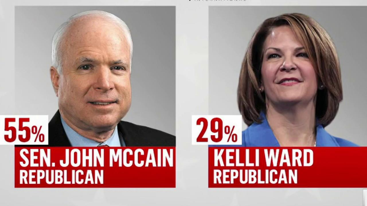 Is Trump affecting McCain's Senate election?