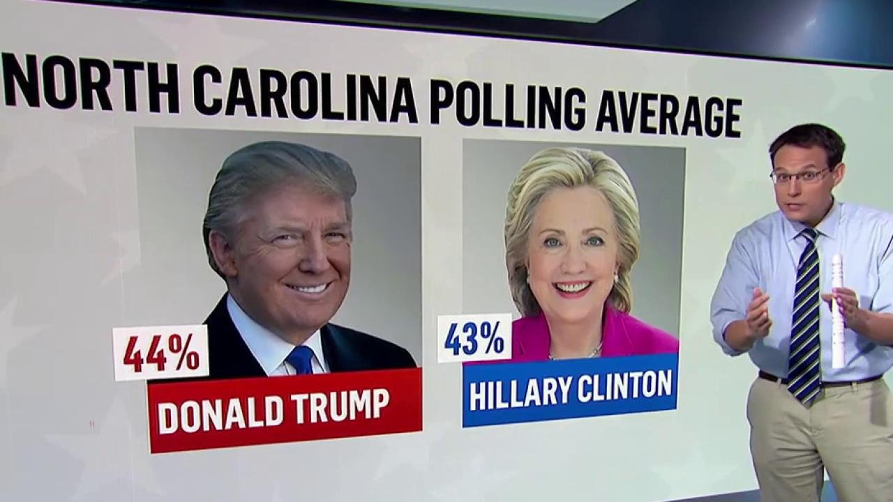 Will shooting have implications for NC race?