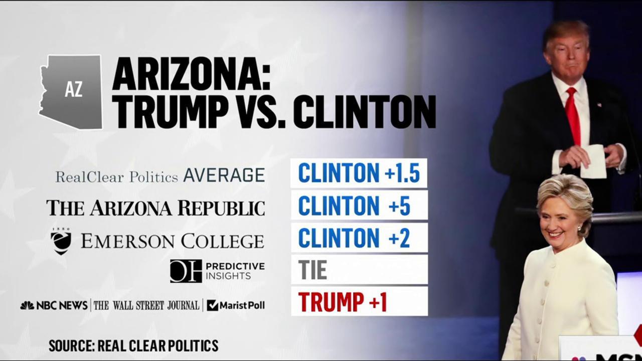 Can Hillary Clinton win Arizona?
