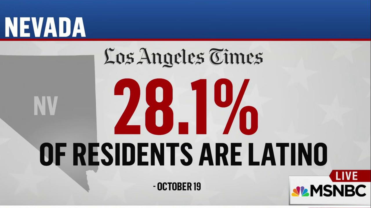 Latest polls show Latino voting shift...