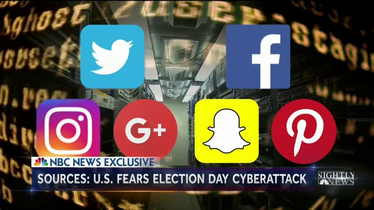 Exclusive US Intel Preparing For Possible Election Day - Us election nbc map