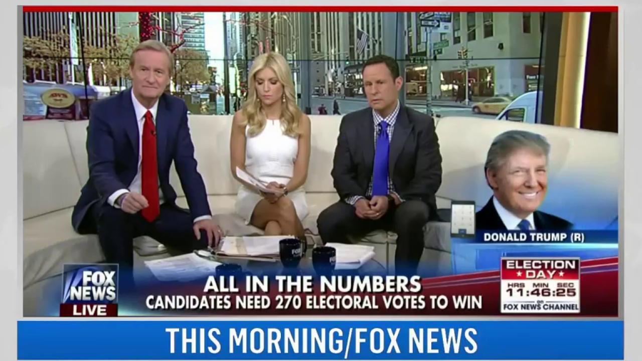 Trump tells Fox he thinks many polls are phony