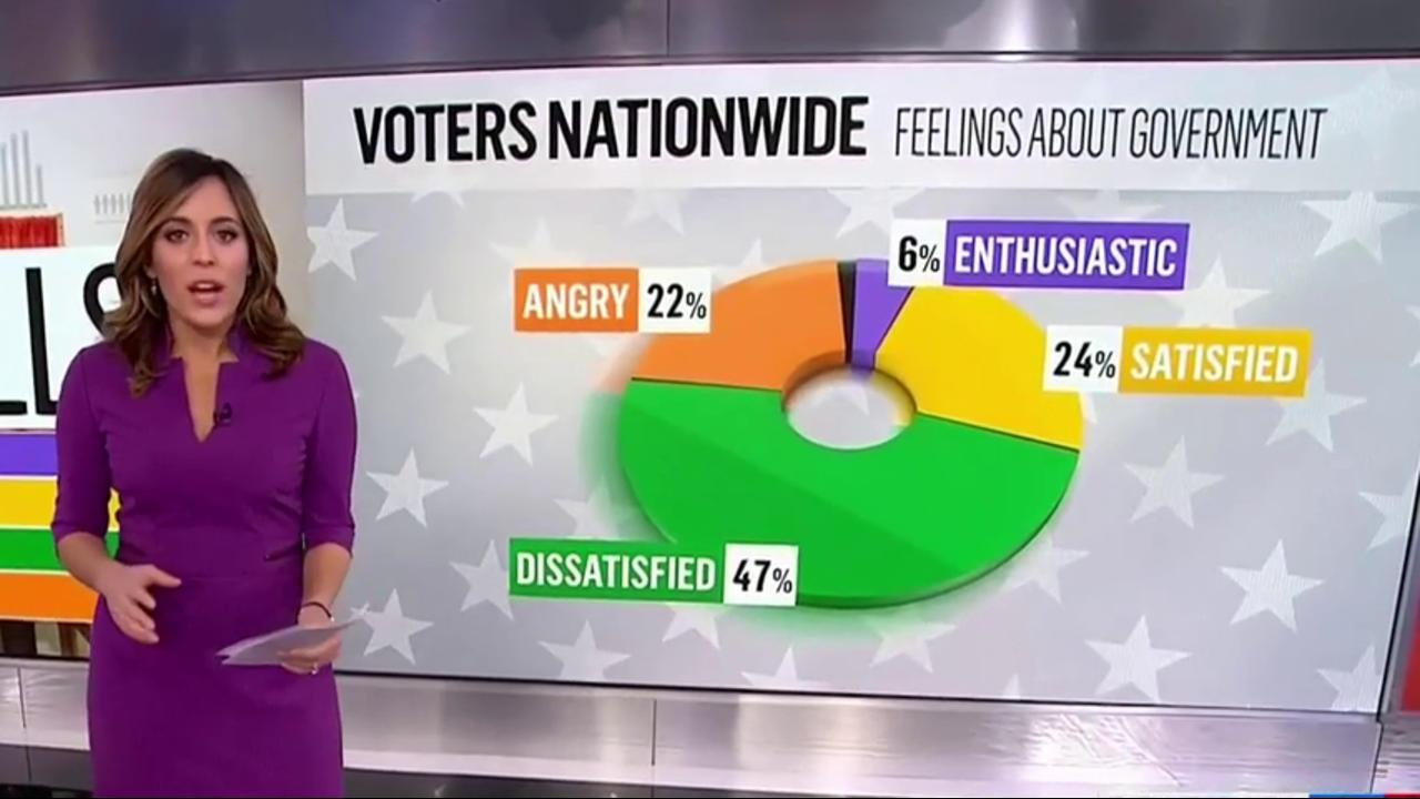 meet the press nbc poll under god