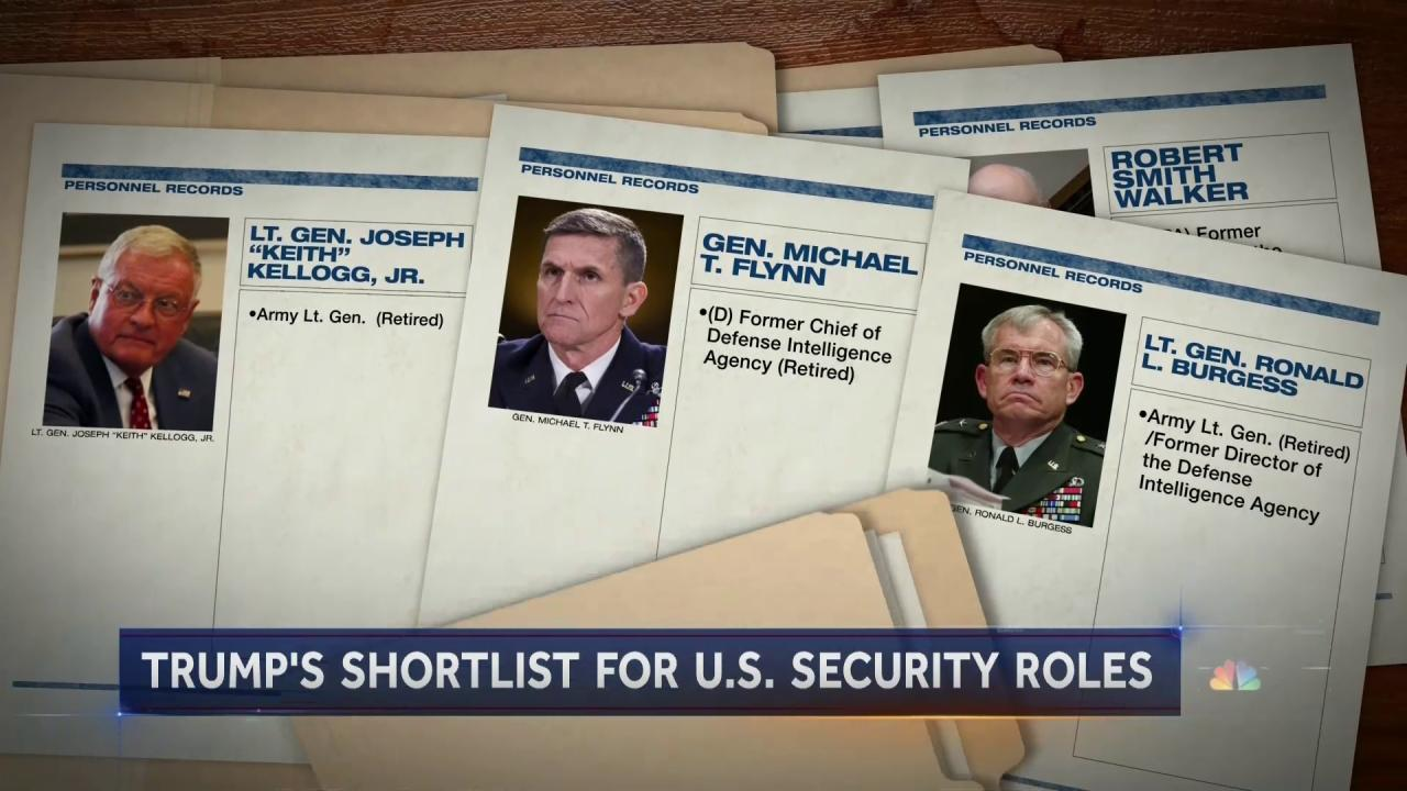 Trump Transition: Security Clearances Sought For Mostly DC Insiders