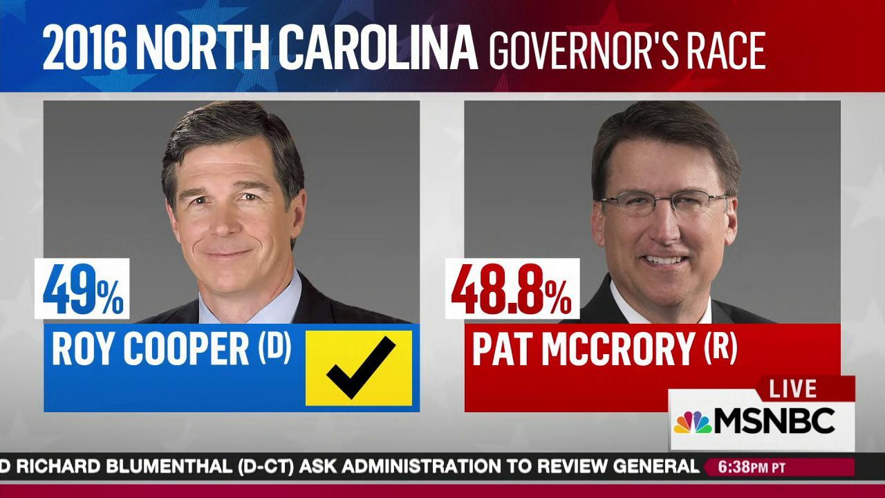 NC GOP makes power grab after election loss