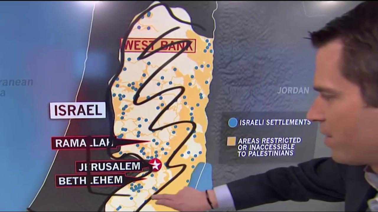 An explanation of Israeli settlements