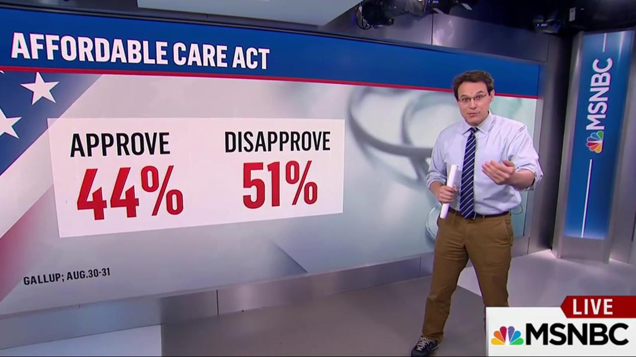Where public opinion stands on Obamacare