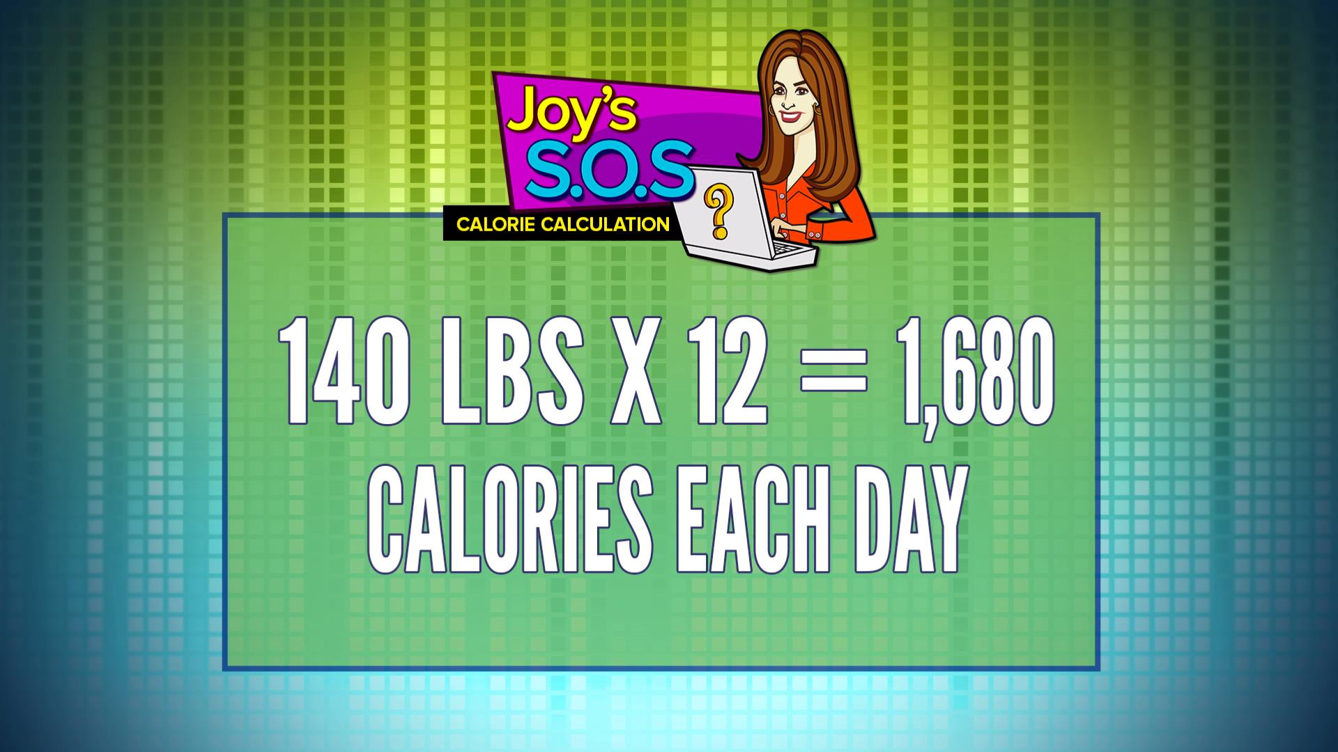 Use this calorie formula to help you achieve your goal weight