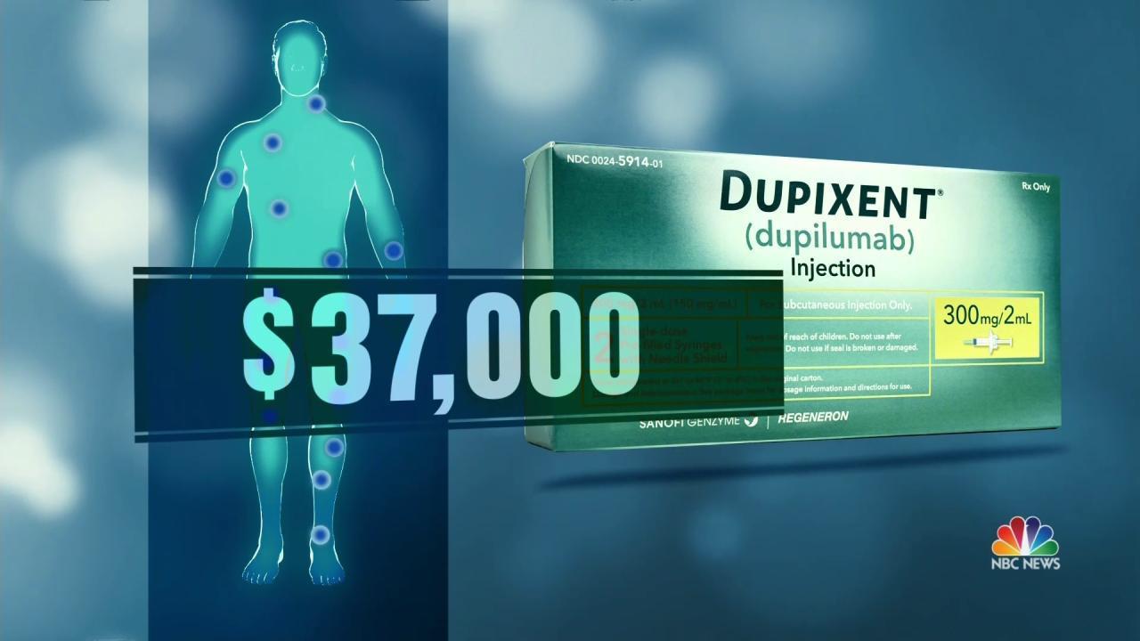 New Eczema Drug Dupixent wins FDA Approval