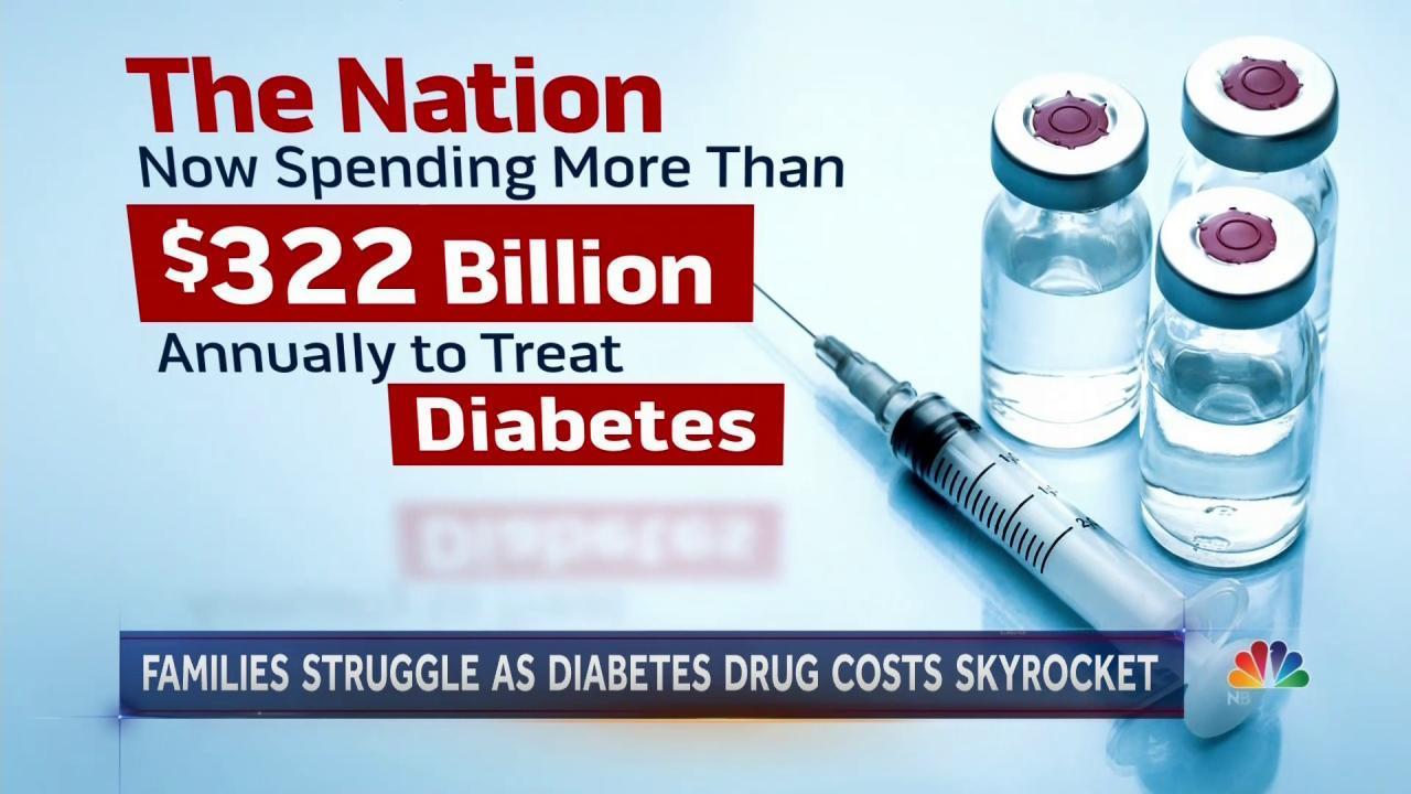 Several Probes Target Insulin Drug Pricing