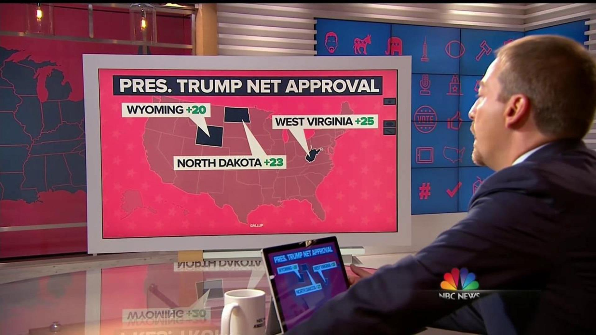 Trump's Base Sticks With Him — Except in the South