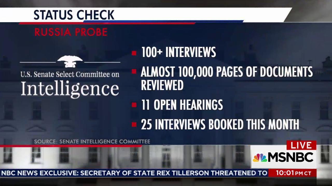 Senate Intel on Russia probe: The issue of...