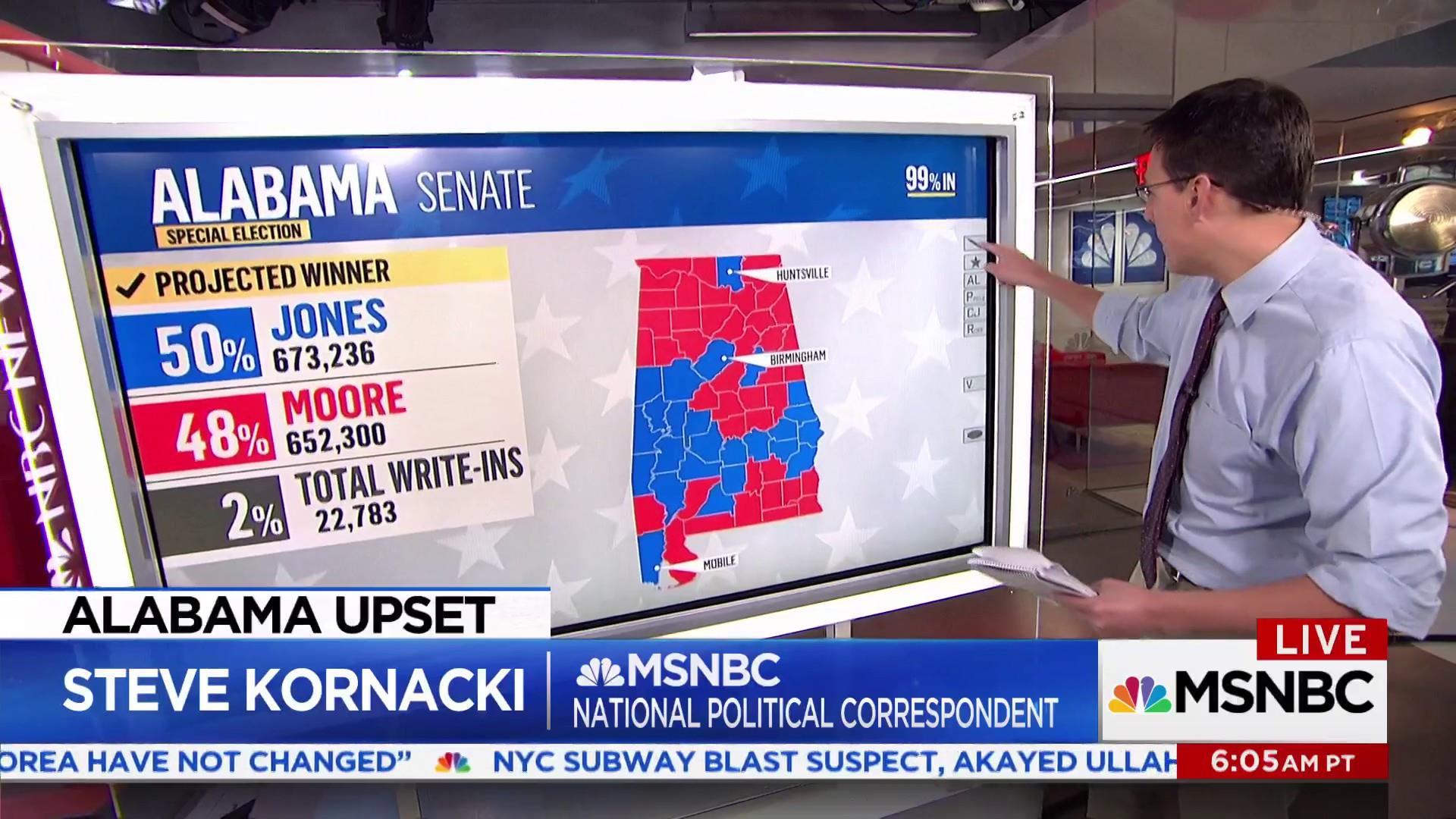 Kornacki: These key districts lead to Jones' win