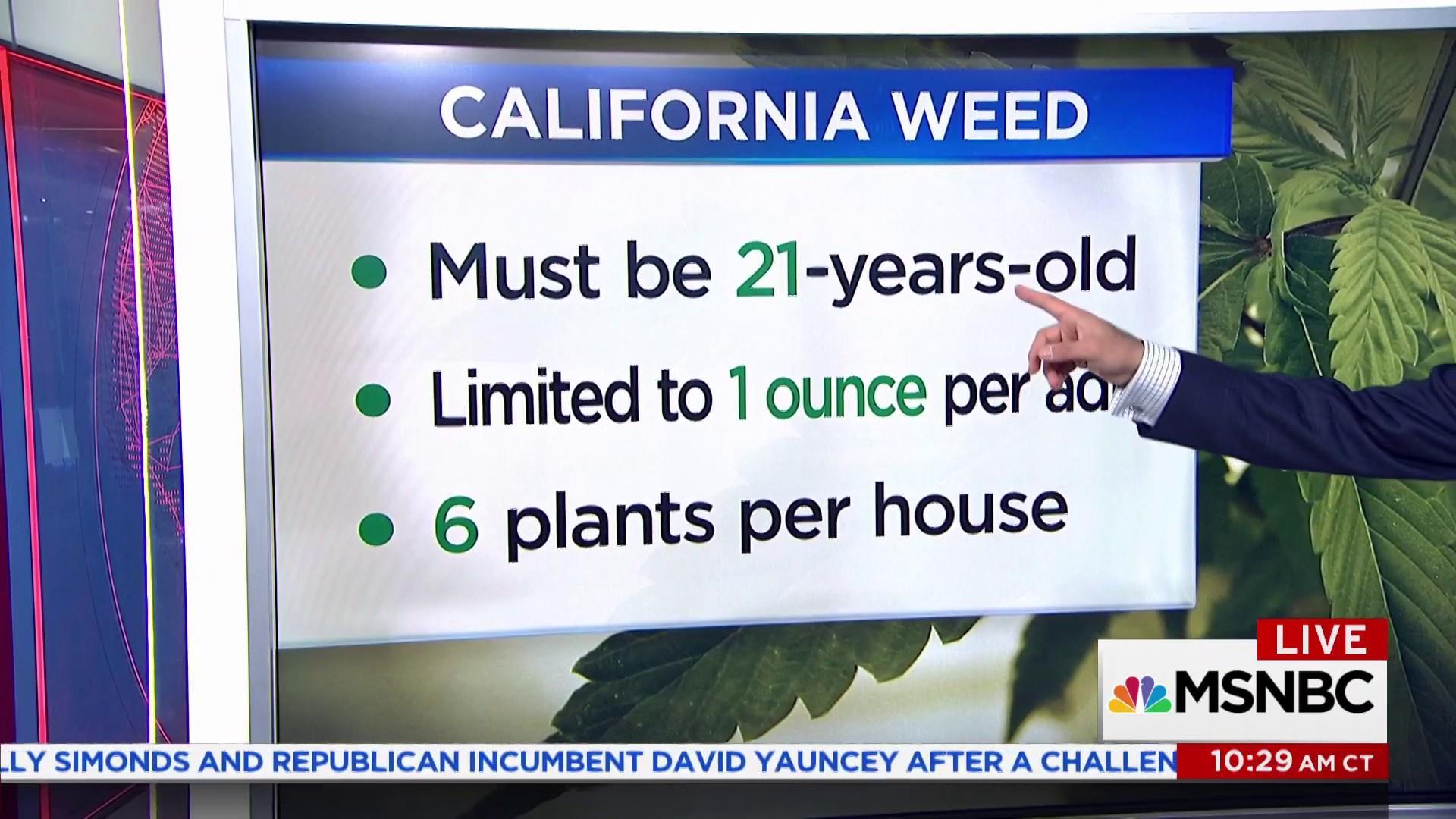 California days away from legalizing recreational pot