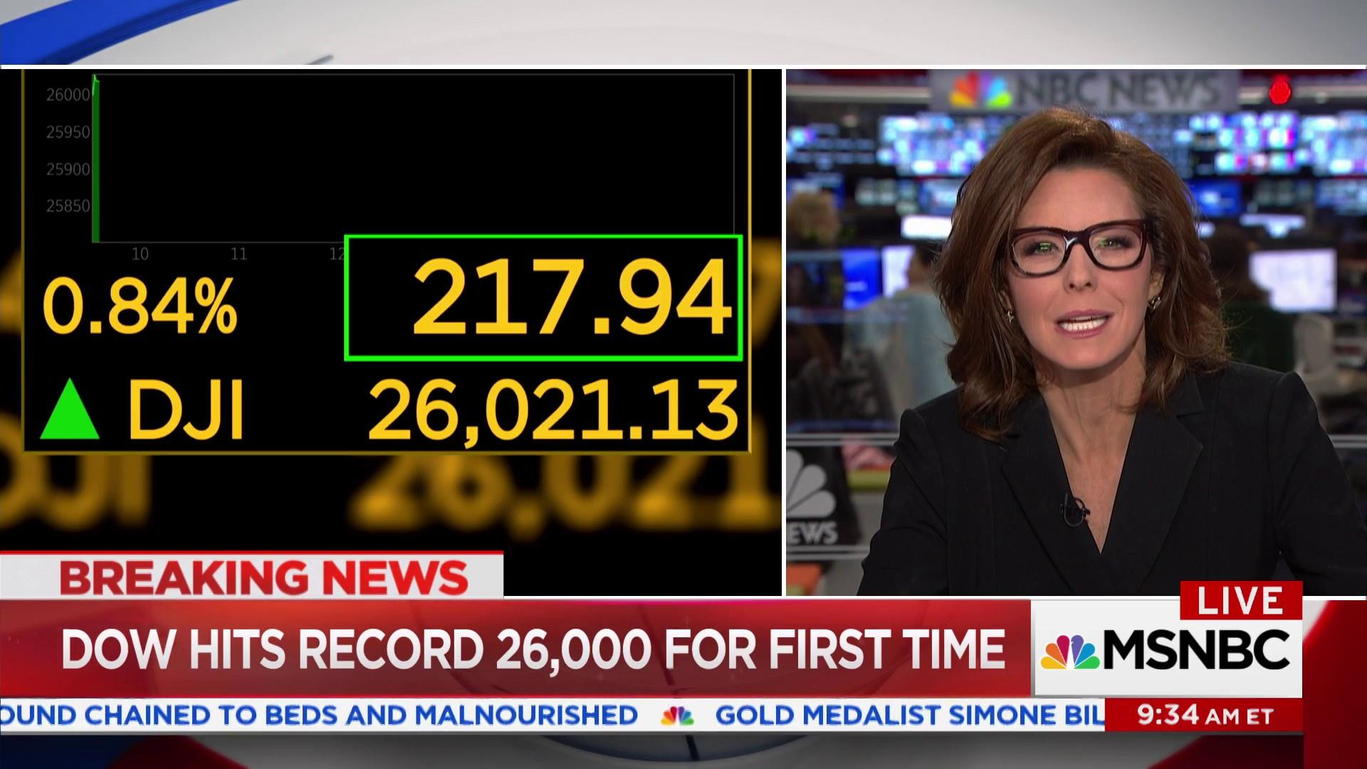 DOW Hits record 26,000 for first time
