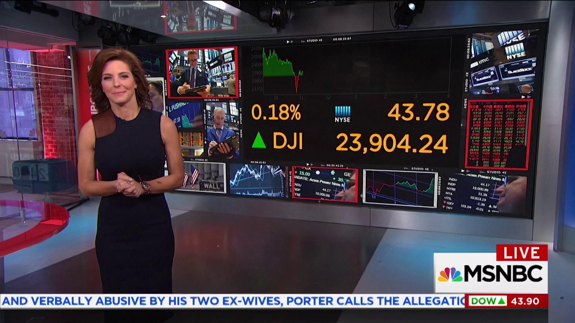 Stephanie Ruhle recaps the stock market's crazy week