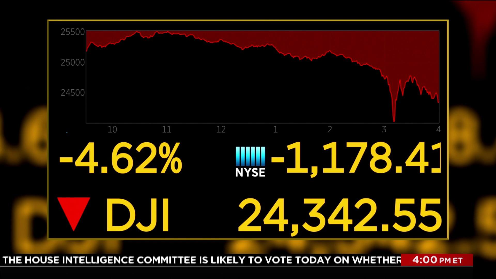 How will Trump deal with market drop?