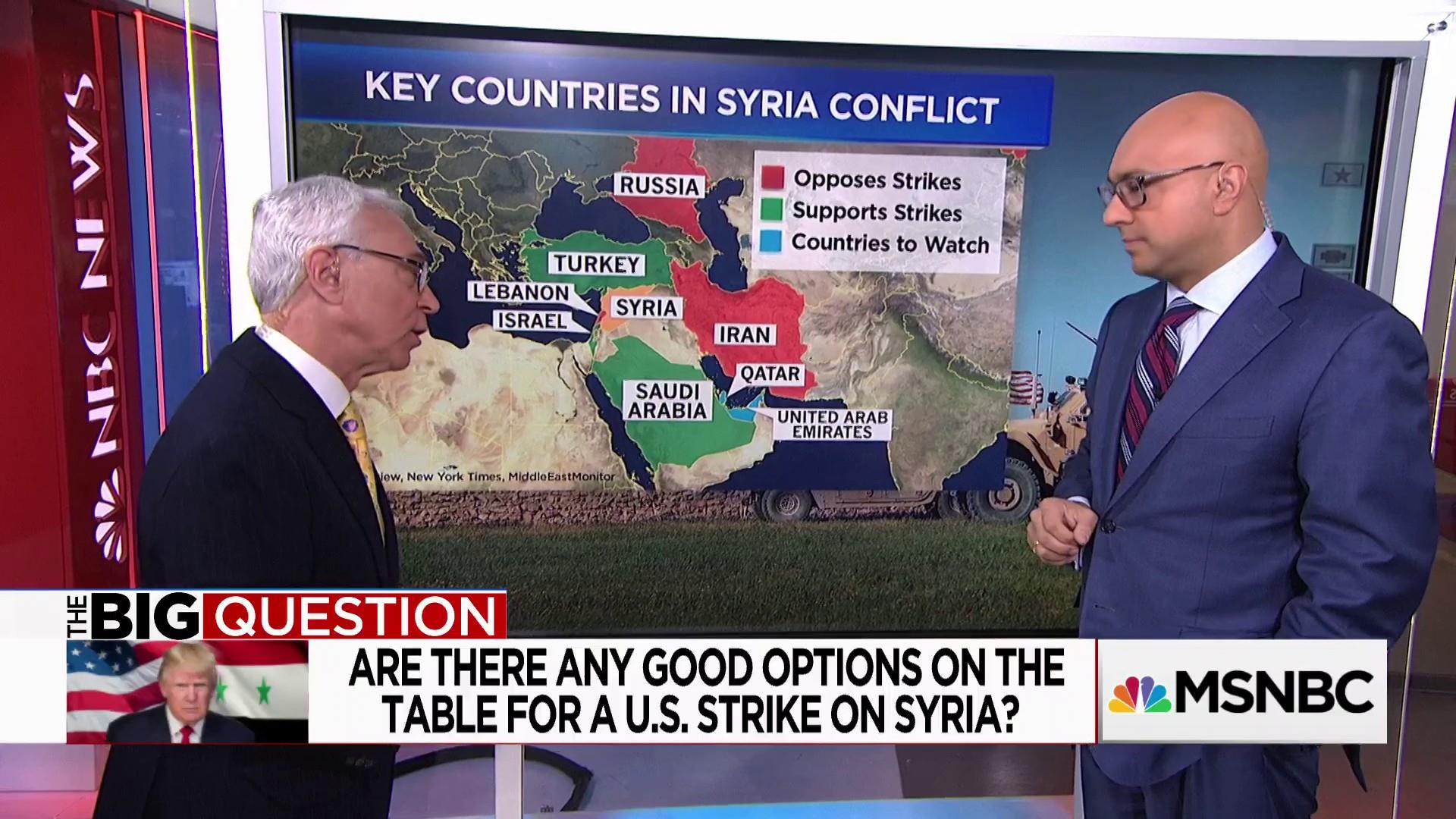 How can Trump respond in Syria? The options are fairly limited