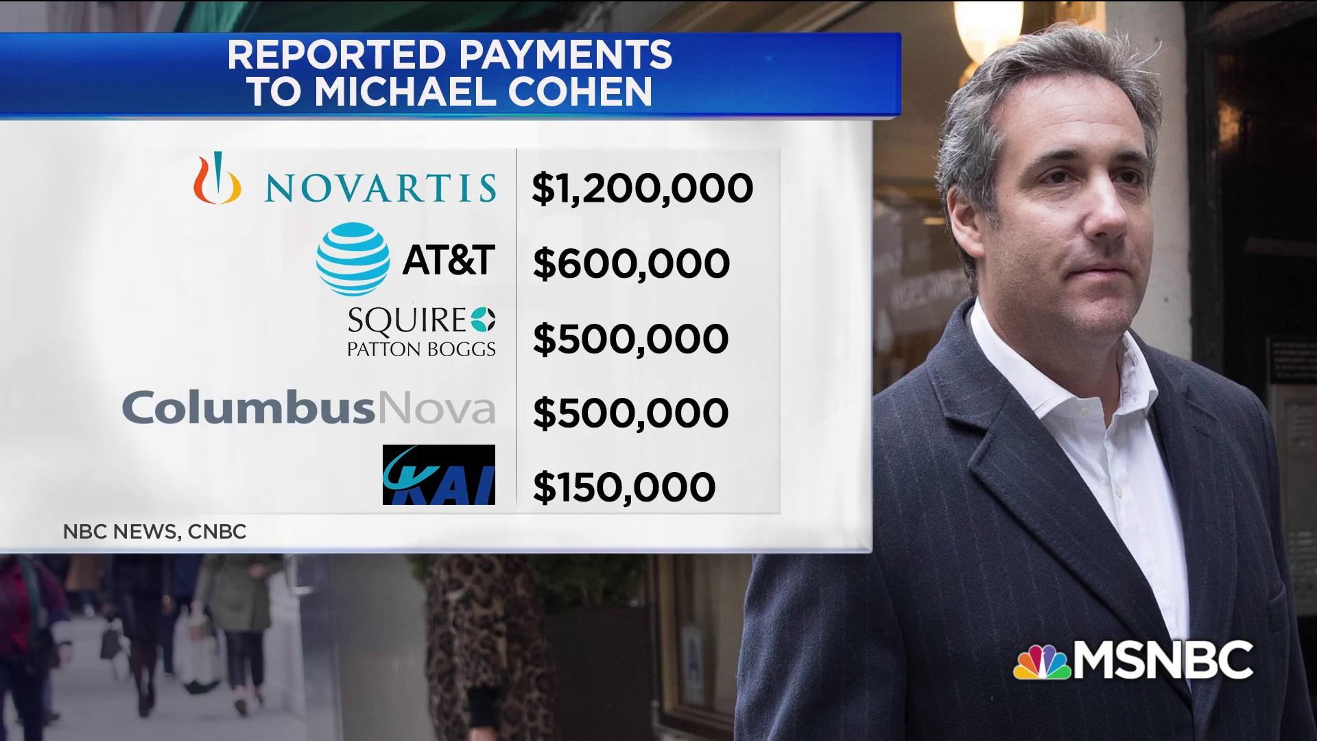 Are payments from AT&T and Novartis to Michael Cohen illegal?