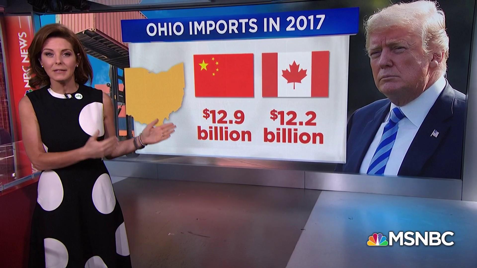 China is targeting 'Trump-country' with latest tariffs
