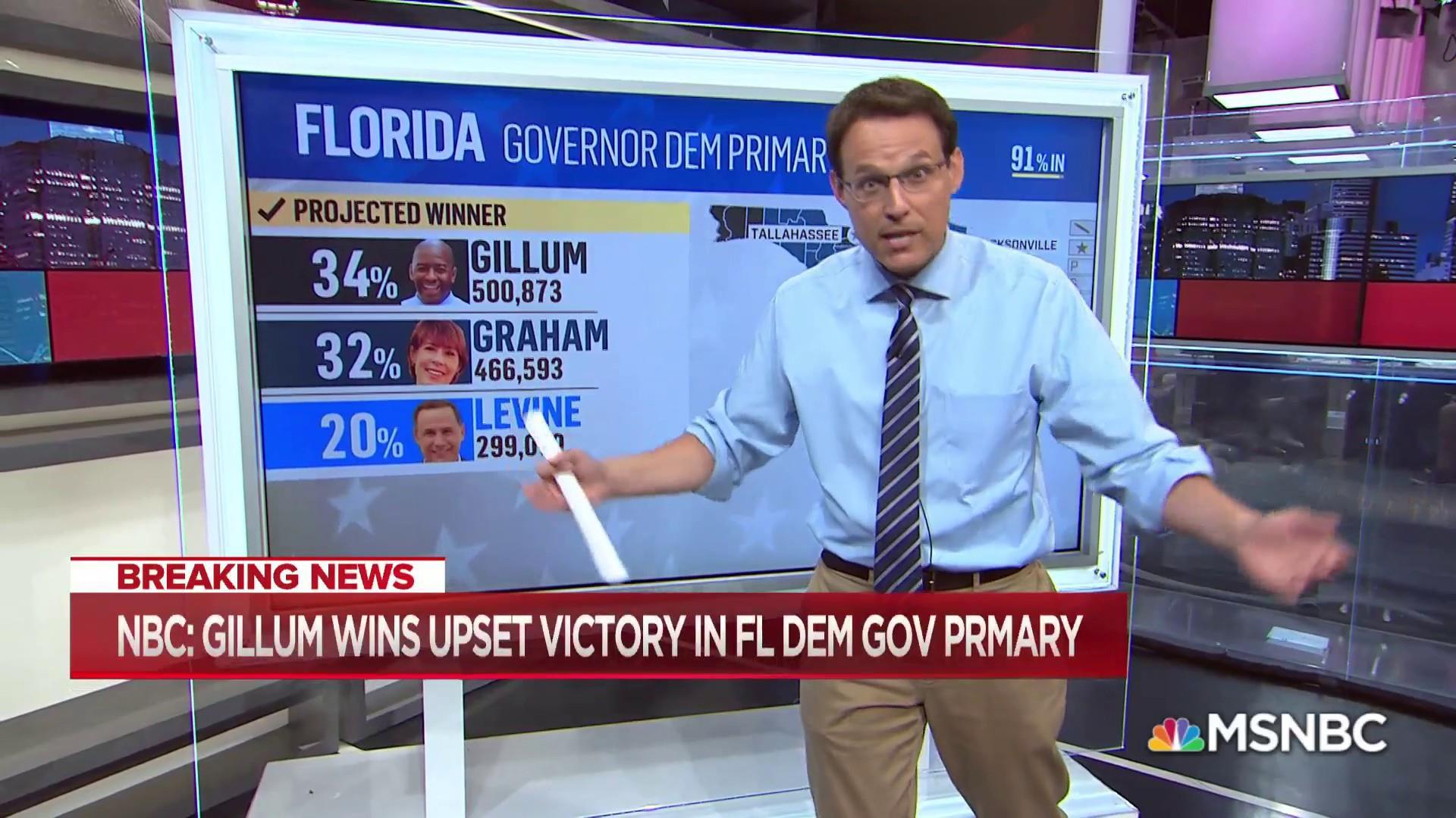 Democrat Gillum surges to face Trump's DeSantis for FL governor