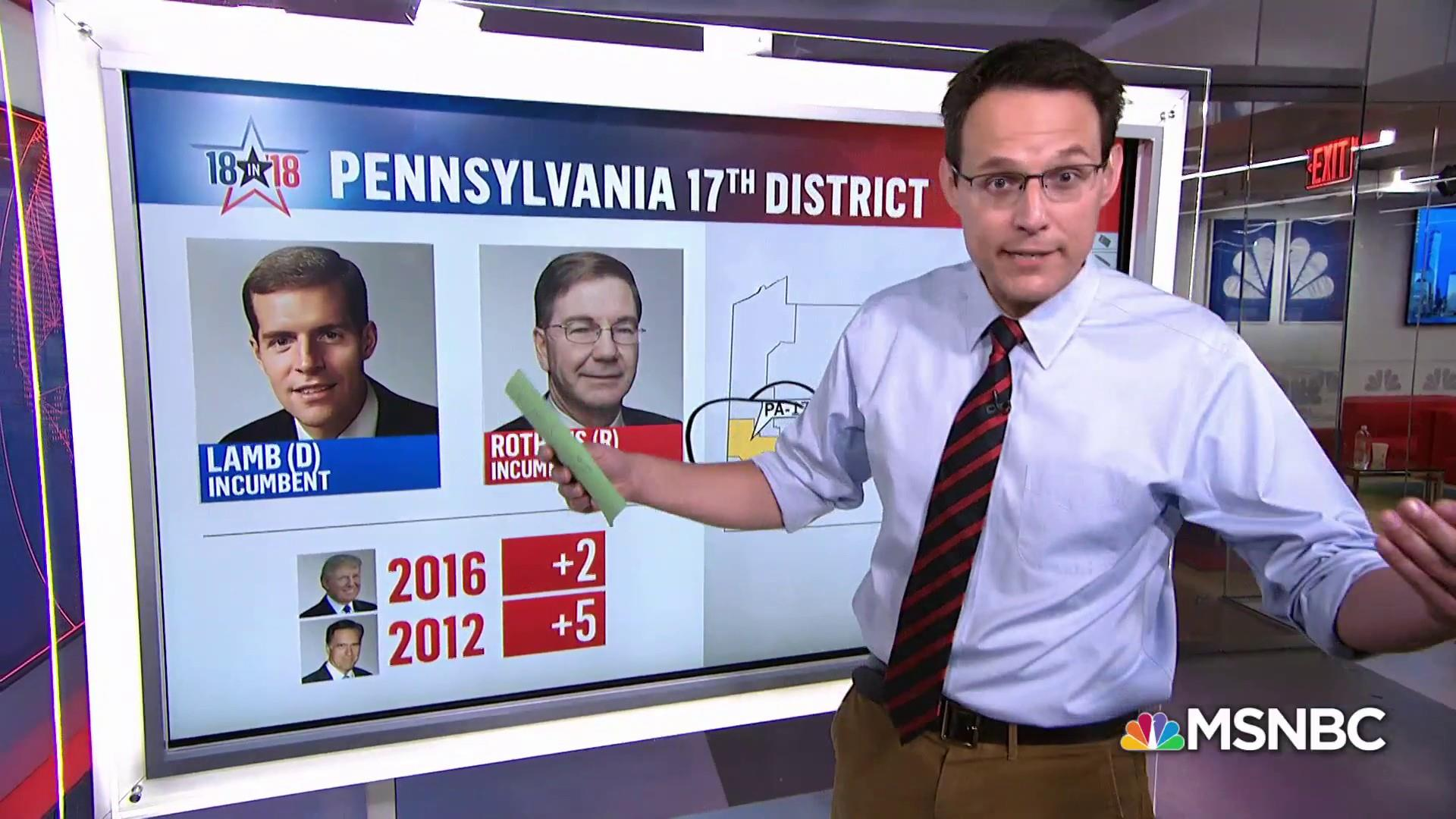 #TrackingKornacki: Pennsylvania's 17th District