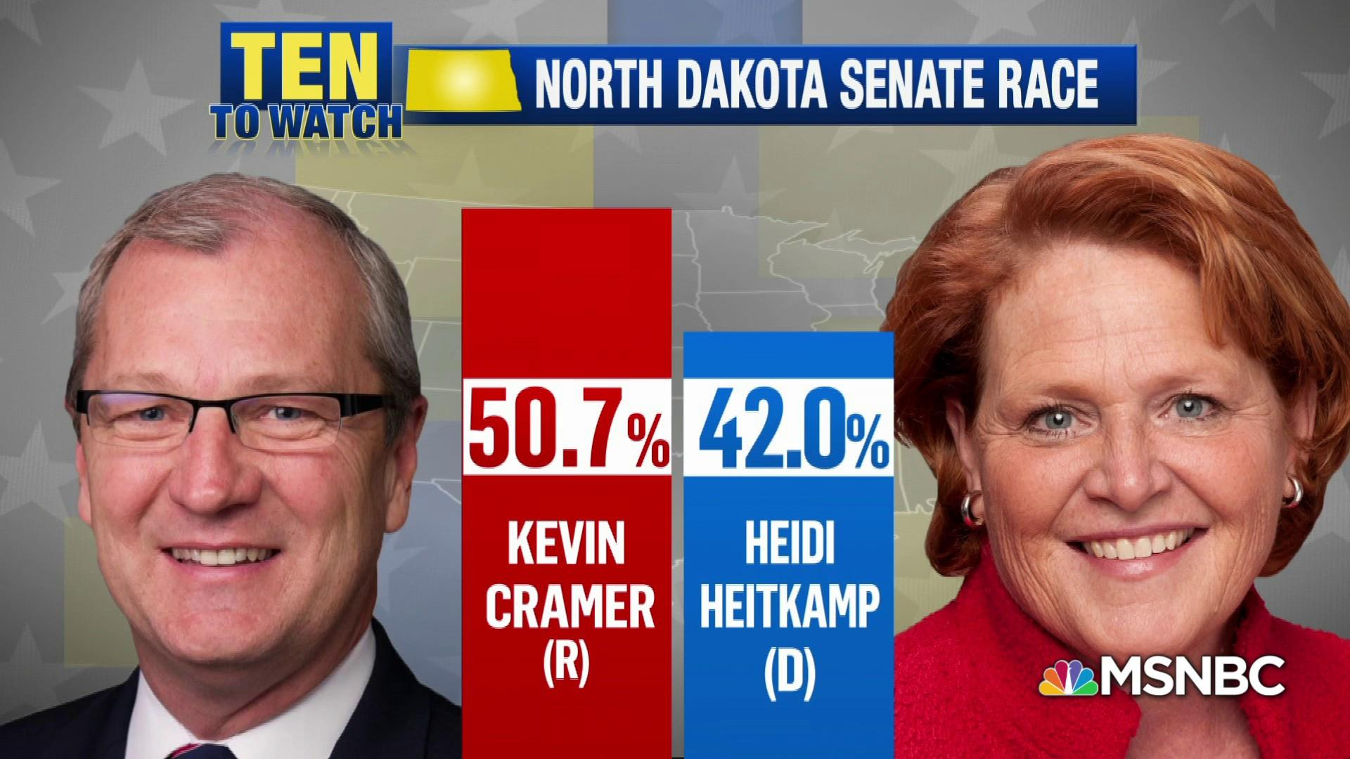 Midterms Ten to Watch: Heidi Heitkamp and the North Dakota Senate Race