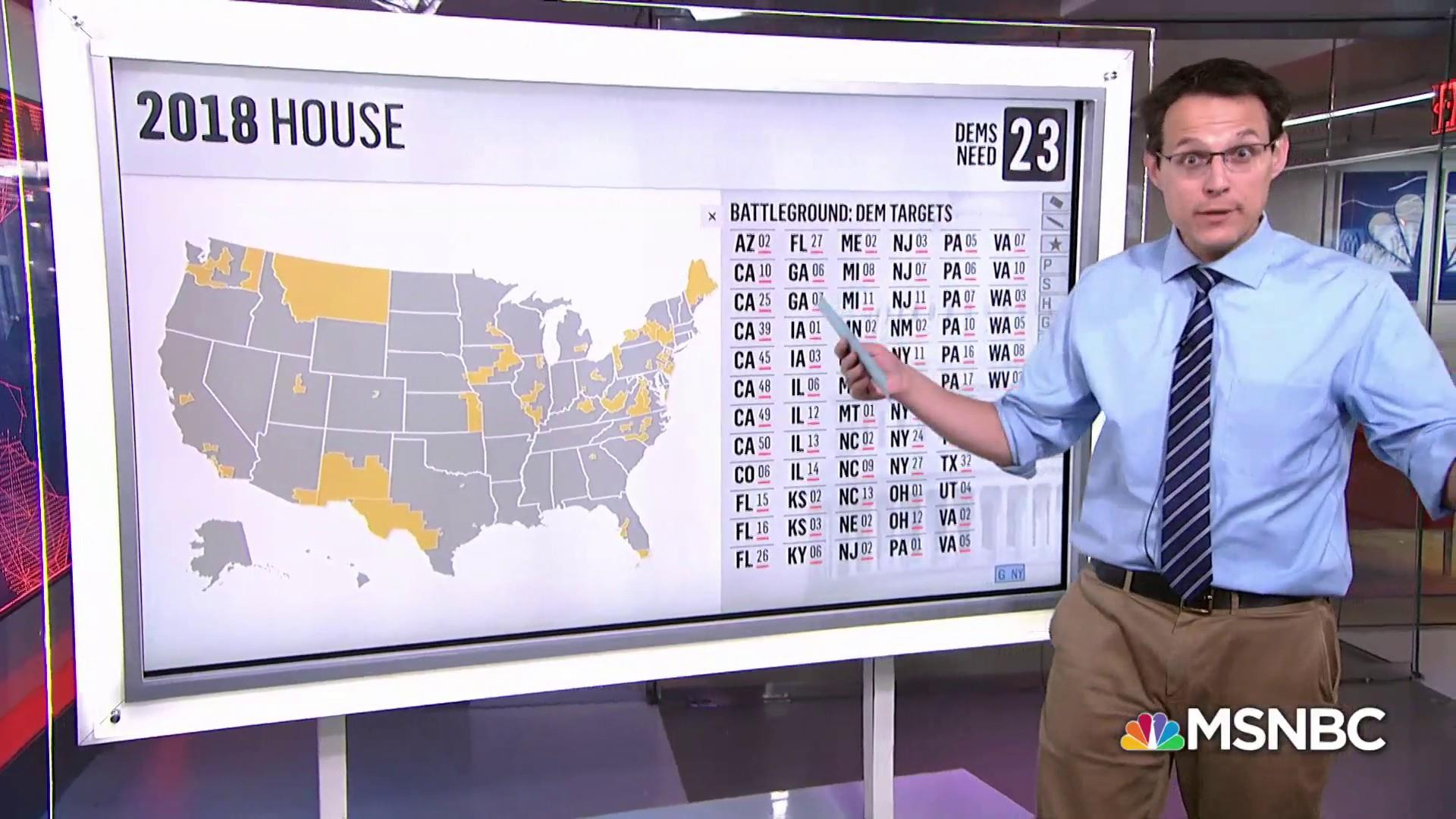 Where do both parties stand two weeks before midterms?