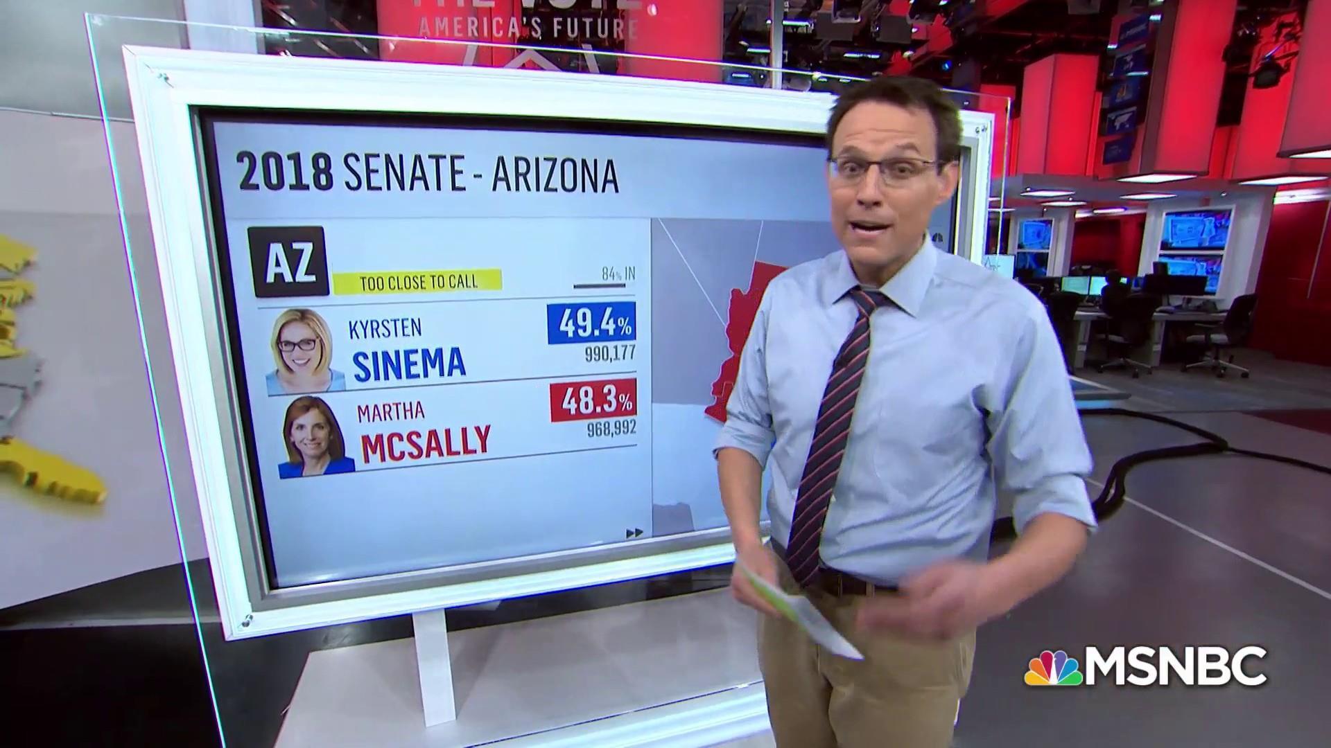 Sinema lead expands to 22k in Arizona Senate race