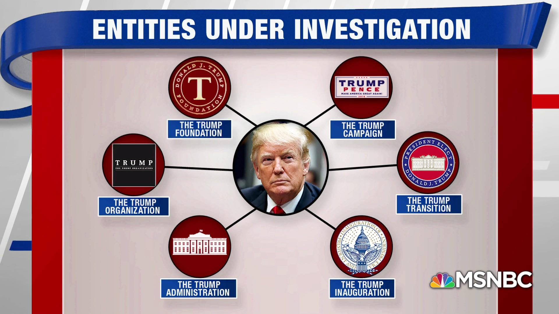 Image result for trump entities investigation gif