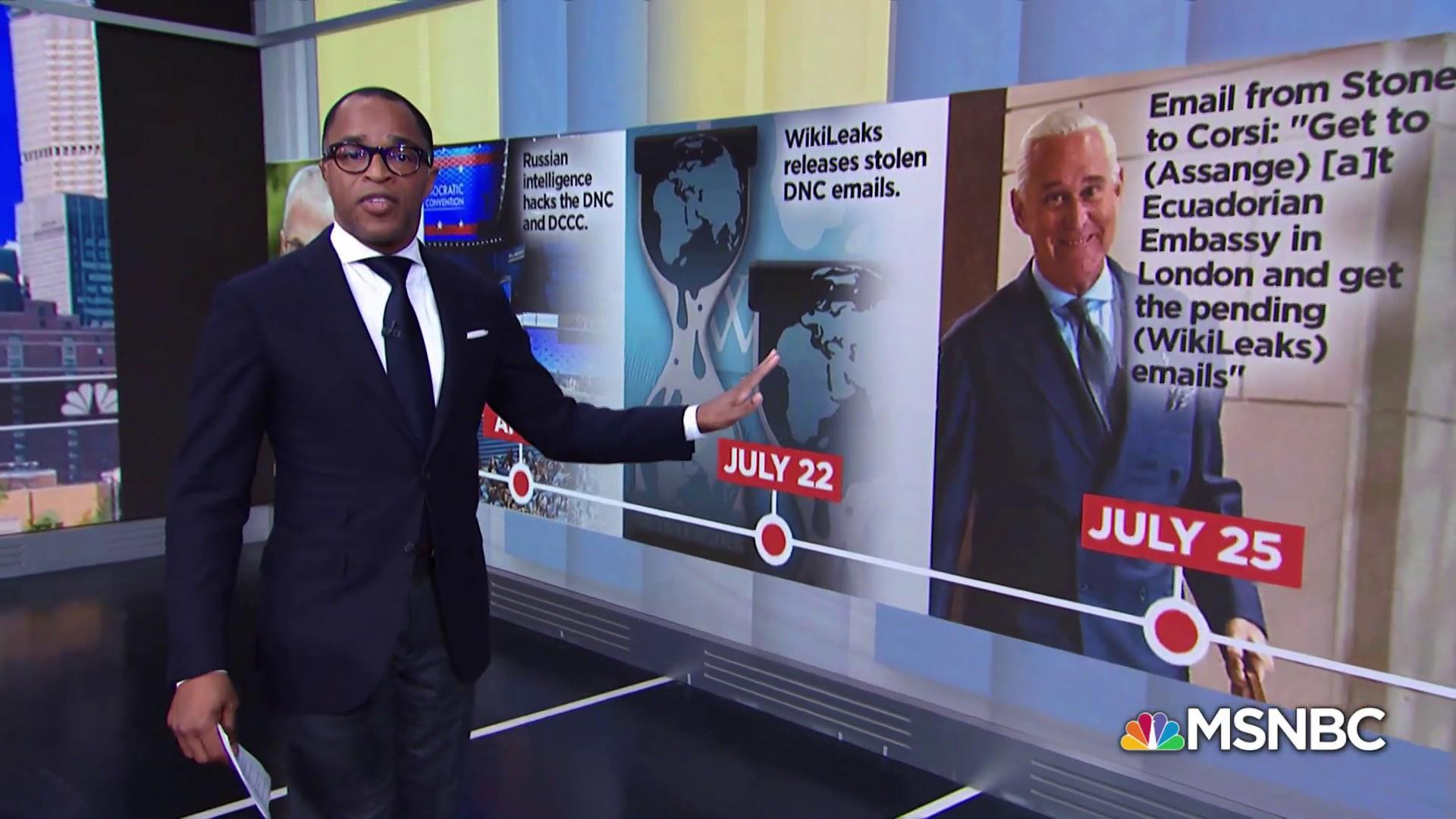 Jonathan Capehart details key aspects of Russiagate timeline