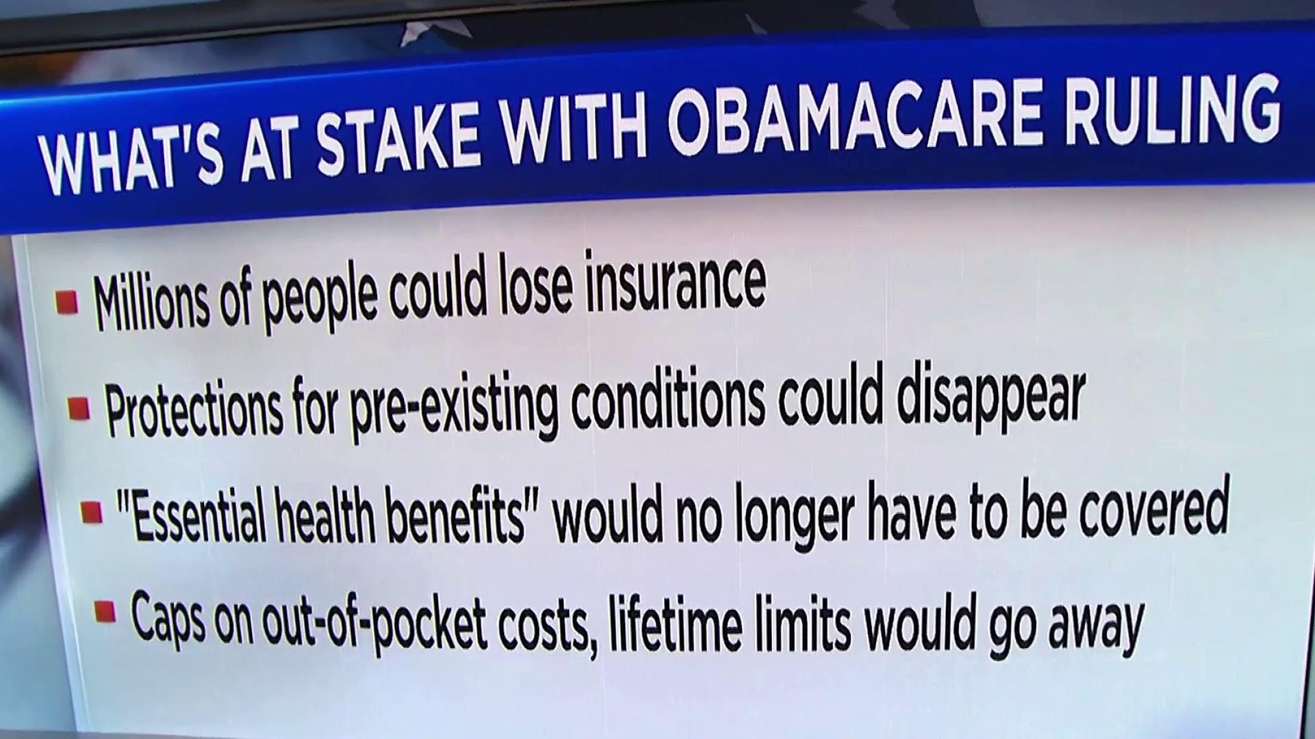 House Democrats try to join legal effort to save Obamacare