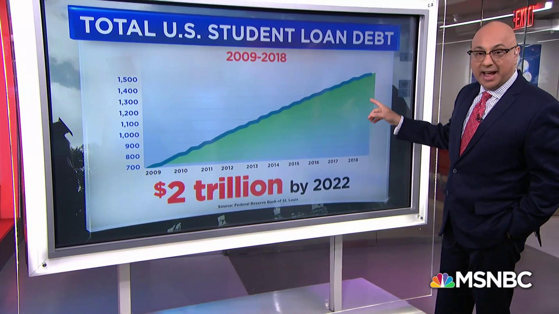 GOP plan aims to take student loan payments from paychecks