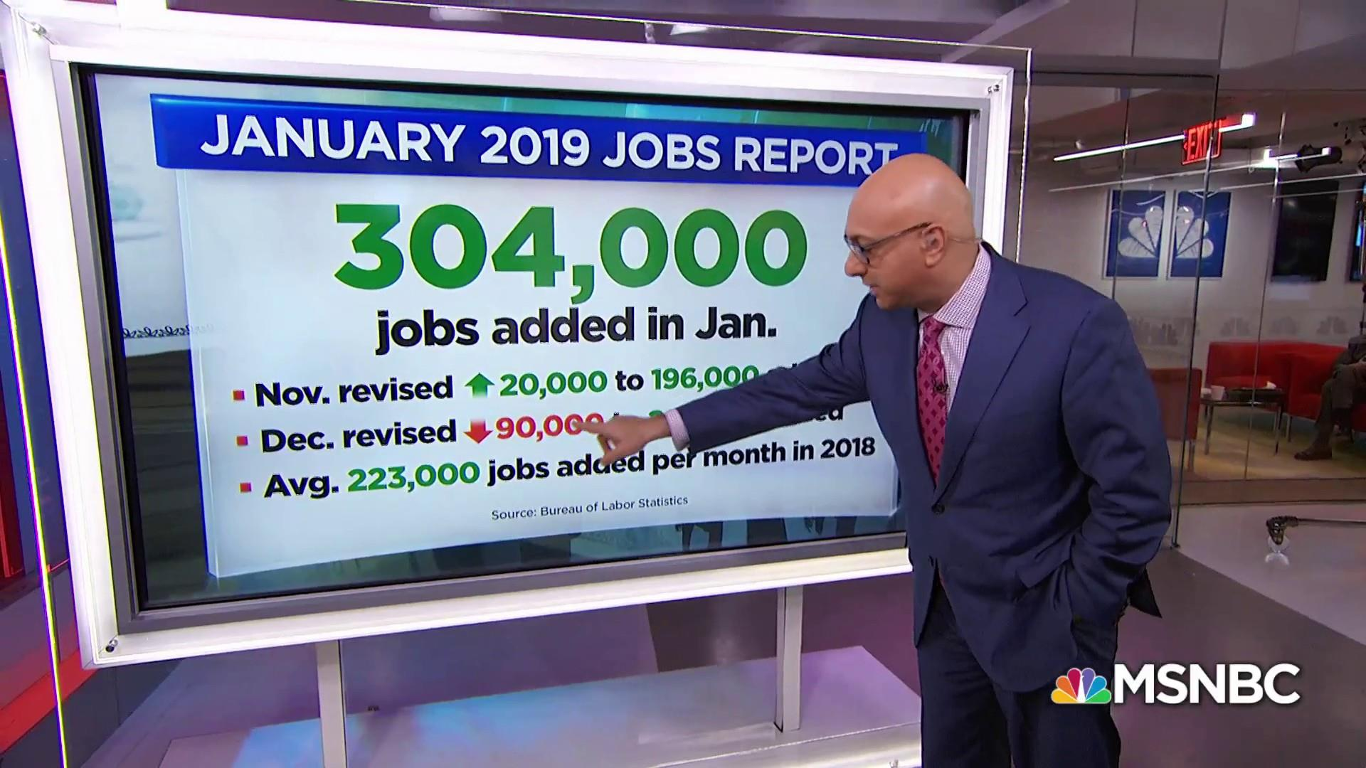 Did the government shutdown affect the job market?