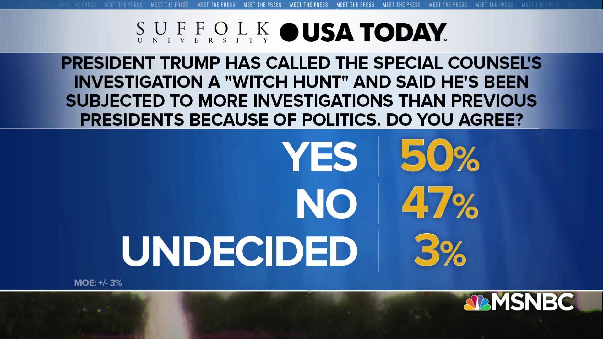 Trump cites flawed poll question support Mueller attacks