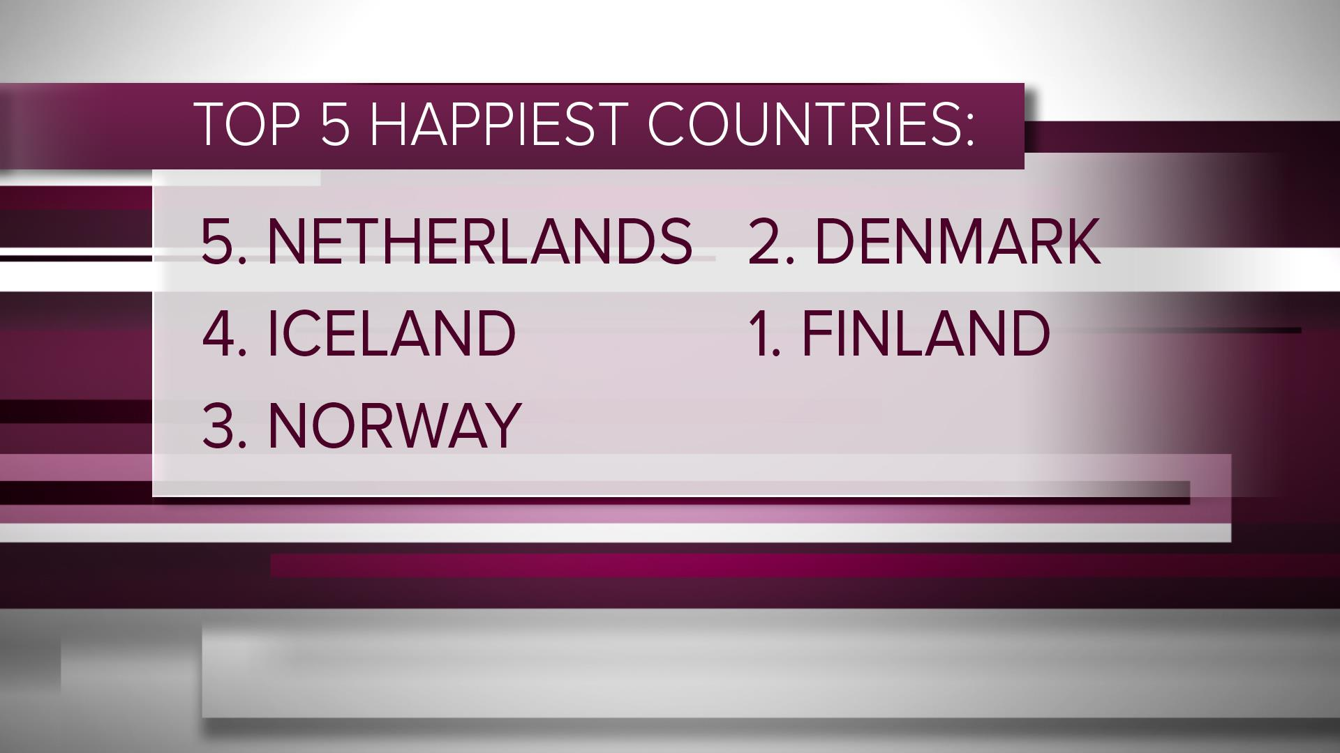 Finland is the happiest country in the world again, launches contest for free trip