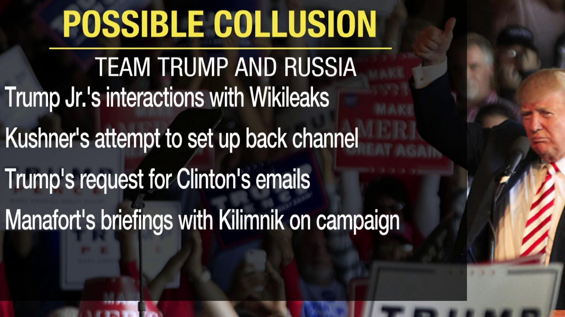 Mueller did not find conspiracy but collusion was not ruled out