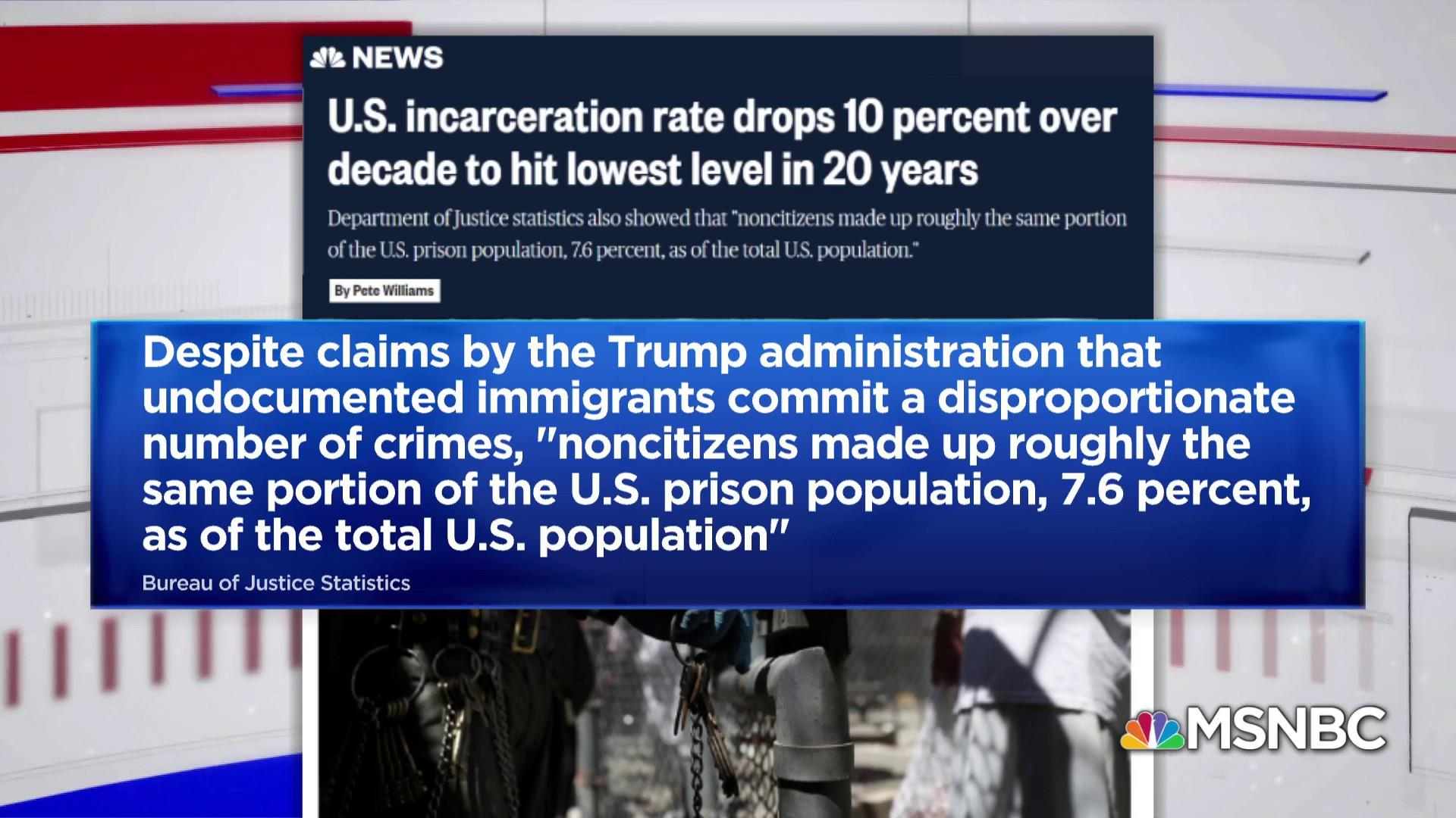 U.S. incarceration rate is the lowest it's been in 20 years